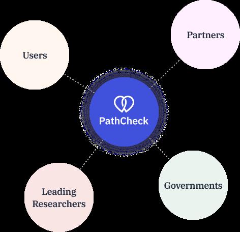 stakeholder-network